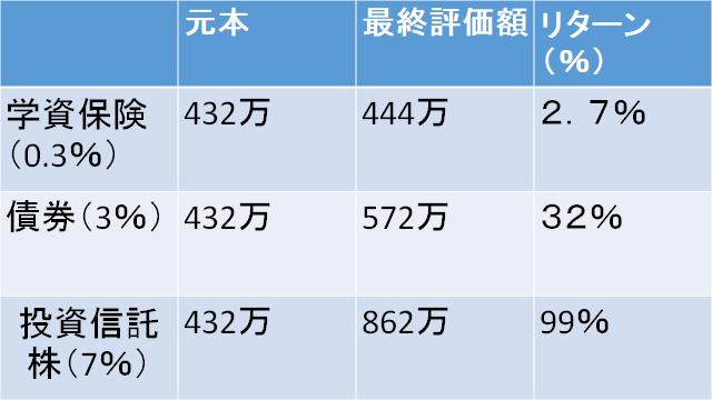f:id:mizutama2018:20200829101022p:plain
