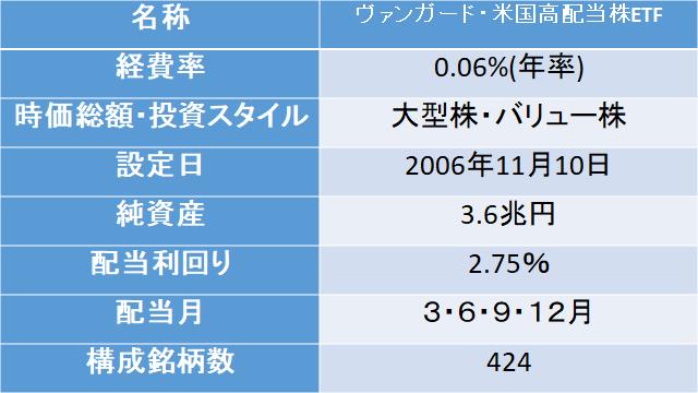f:id:mizutama2018:20200924191607p:plain
