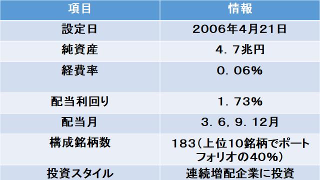 f:id:mizutama2018:20201004091558p:plain