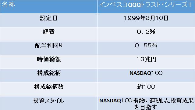f:id:mizutama2018:20201006194645p:plain