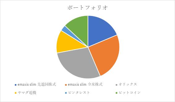 f:id:mizutama2018:20201102200120p:plain