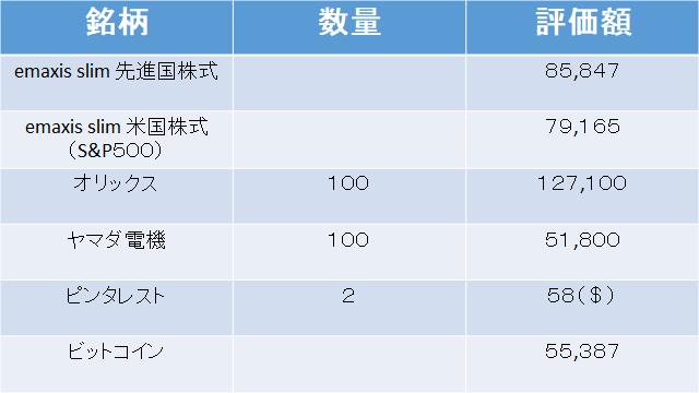 f:id:mizutama2018:20201103102343p:plain