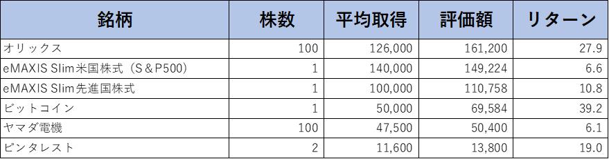 f:id:mizutama2018:20201128113155p:plain