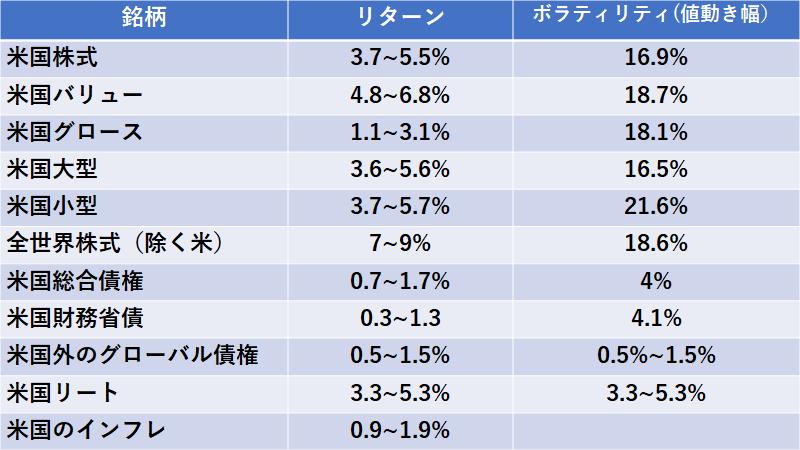 f:id:mizutama2018:20201203201350p:plain