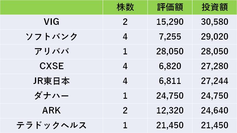 f:id:mizutama2018:20201203204642p:plain