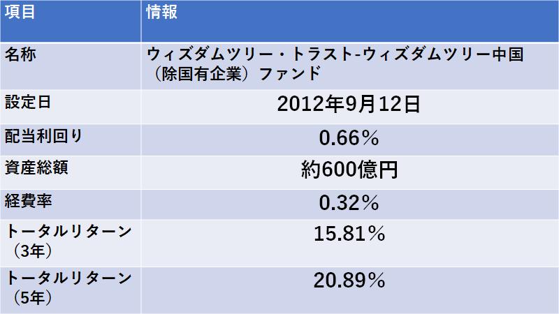 f:id:mizutama2018:20201205100208p:plain