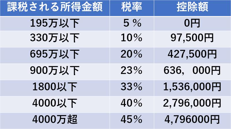 f:id:mizutama2018:20201220080952p:plain