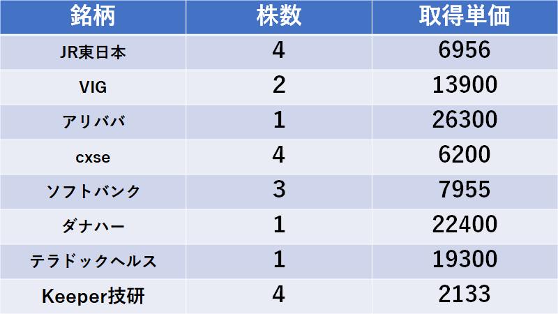 f:id:mizutama2018:20201220105044p:plain
