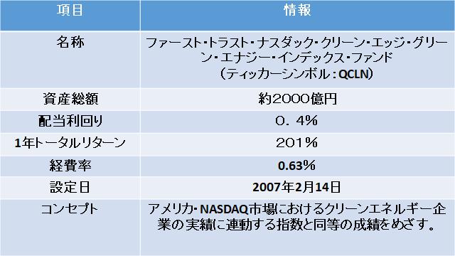 f:id:mizutama2018:20210105101017p:plain