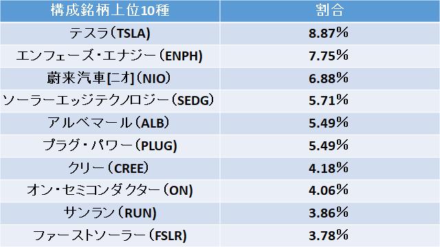 f:id:mizutama2018:20210105102007p:plain
