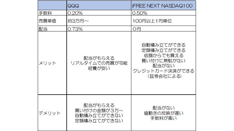 f:id:mizutama2018:20210107193835p:plain
