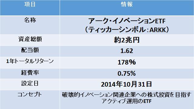 f:id:mizutama2018:20210110100710p:plain