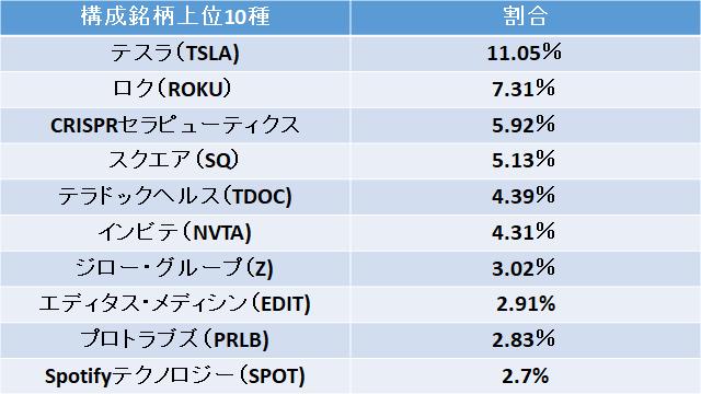 f:id:mizutama2018:20210110102705p:plain