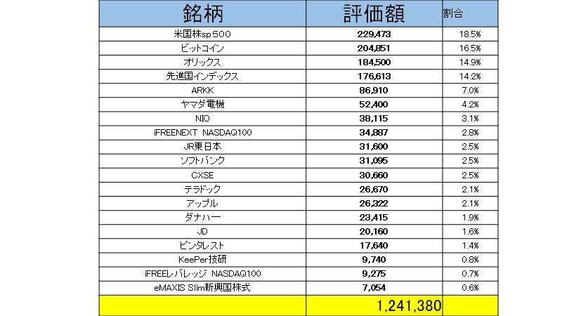 f:id:mizutama2018:20210227104833p:plain