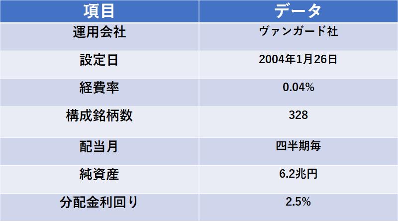 f:id:mizutama2018:20210302091340p:plain