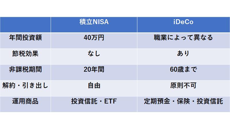 f:id:mizutama2018:20210317085830p:plain