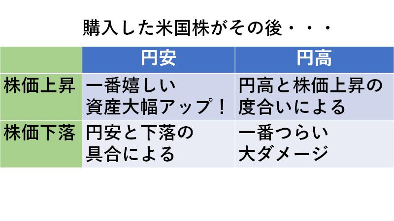 f:id:mizutama2018:20210317134353p:plain