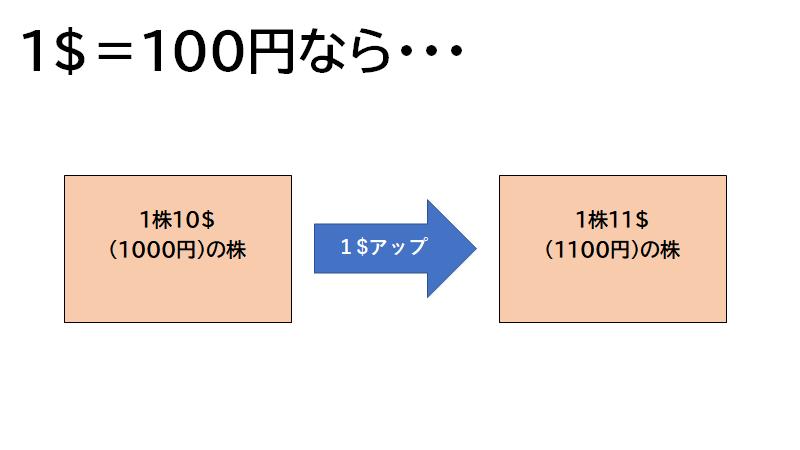 f:id:mizutama2018:20210317165516p:plain