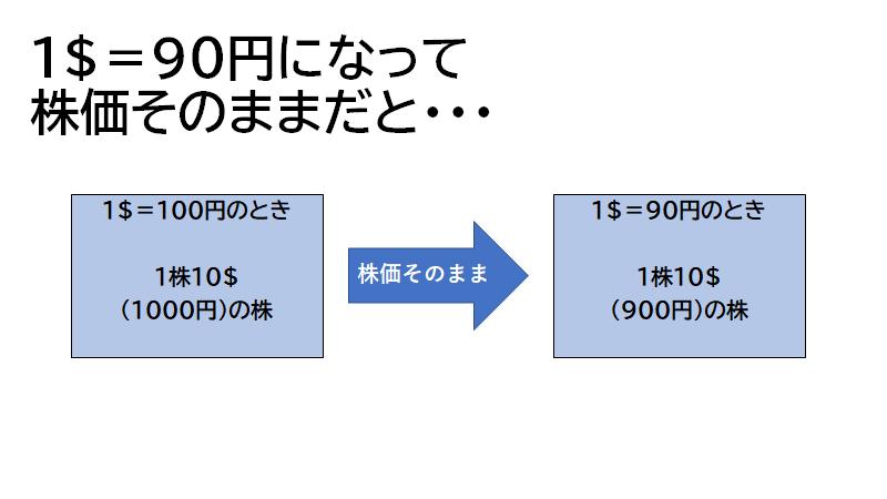 f:id:mizutama2018:20210317165853p:plain