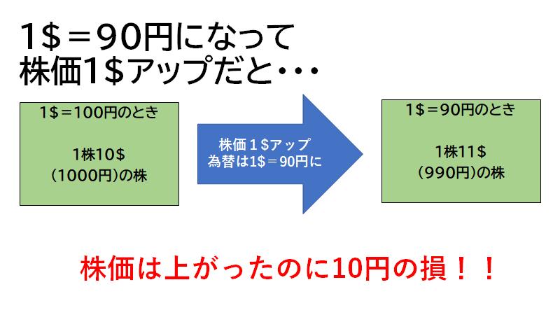 f:id:mizutama2018:20210317170942p:plain