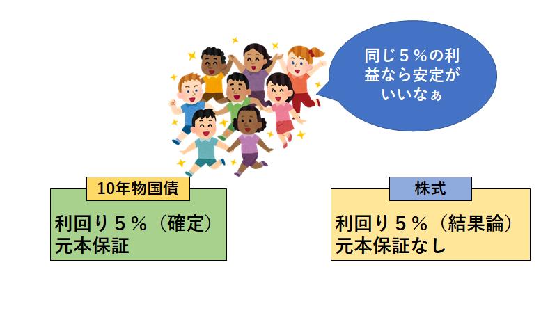f:id:mizutama2018:20210322165951p:plain