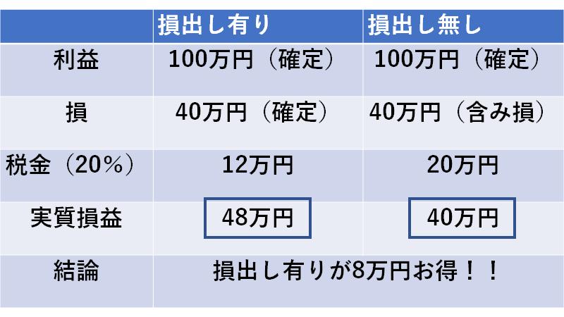 f:id:mizutama2018:20210330113544p:plain
