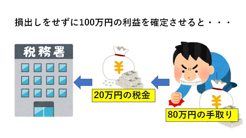 f:id:mizutama2018:20210330114447p:plain