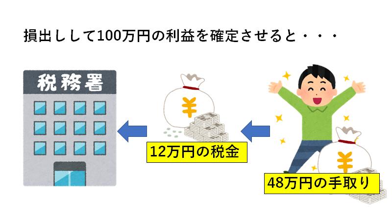 f:id:mizutama2018:20210330114636p:plain
