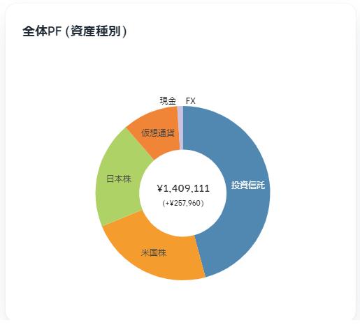 f:id:mizutama2018:20210530113748p:plain