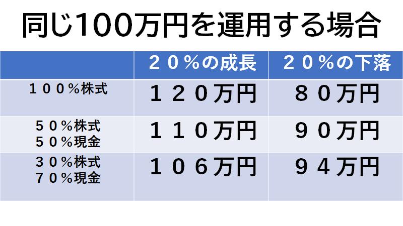 f:id:mizutama2018:20210727192049p:plain
