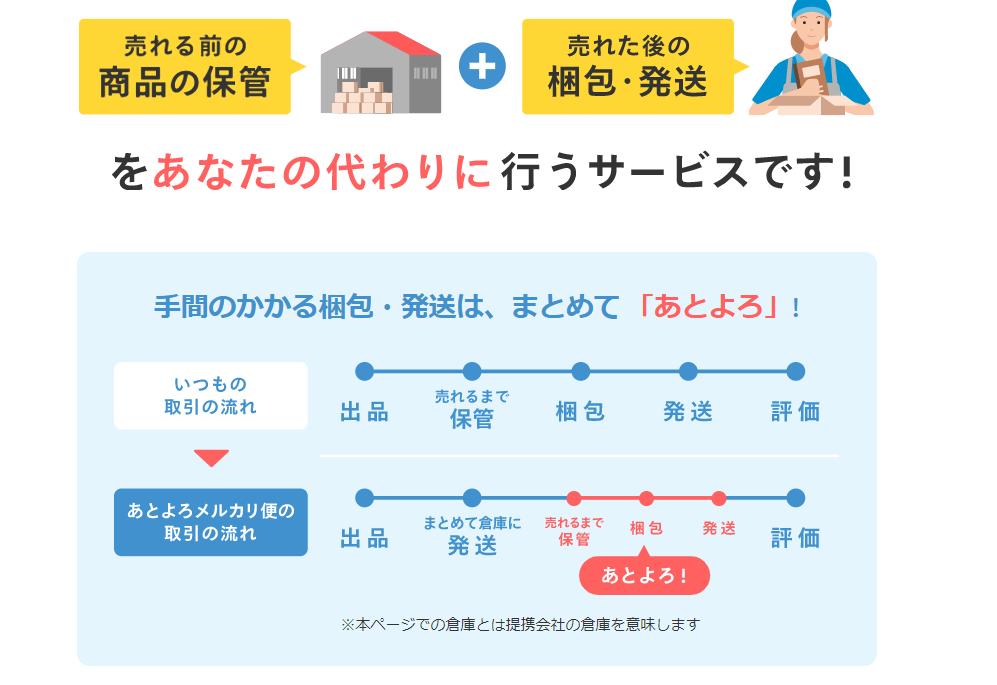 f:id:mizutama2018:20210805133122p:plain