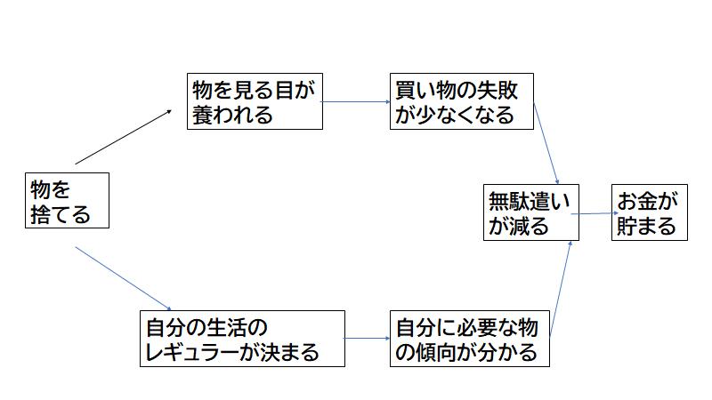 f:id:mizutama2018:20211013205027p:plain