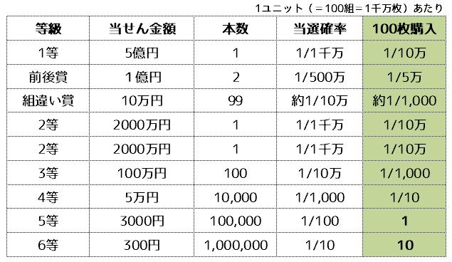 f:id:mizutama4989:20160103022356p:plain
