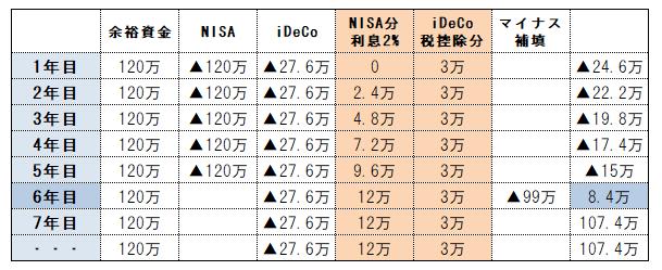 f:id:mizutama4989:20180509143549p:plain