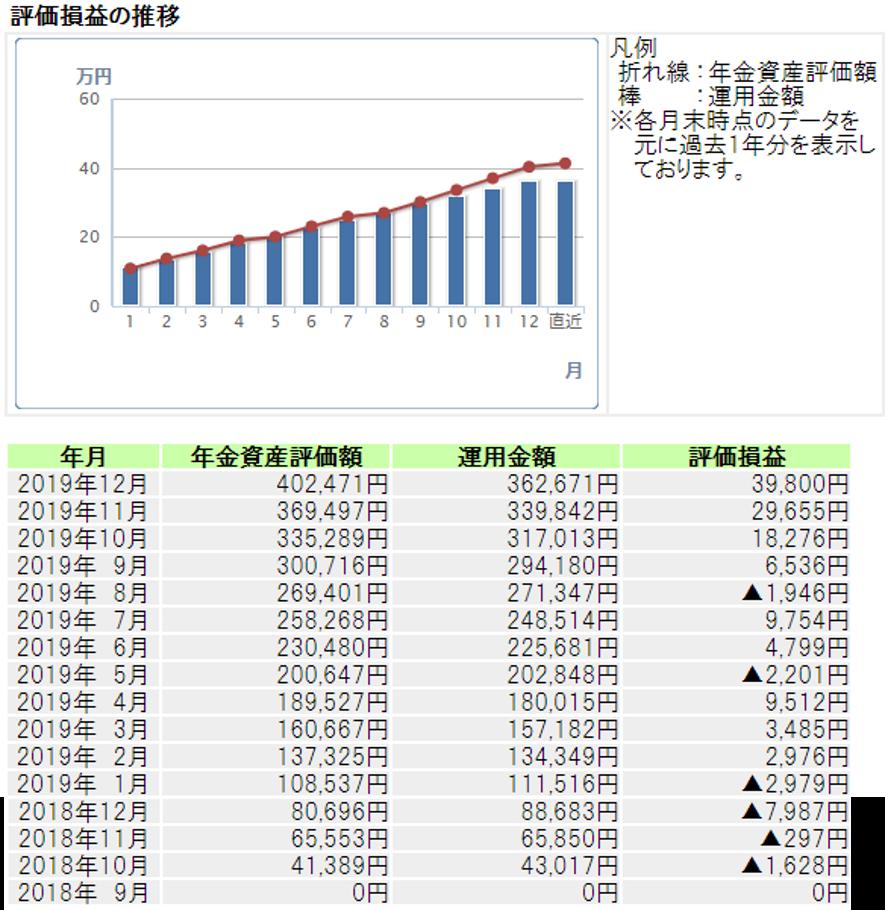 f:id:mizutama4989:20200201203822p:plain