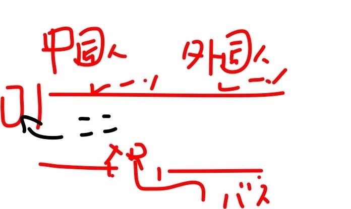 f:id:mizutamaa:20180219182947j:plain