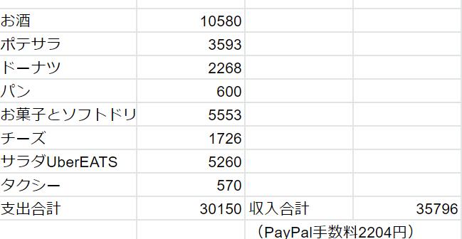f:id:mizutamaa:20190307102638p:plain
