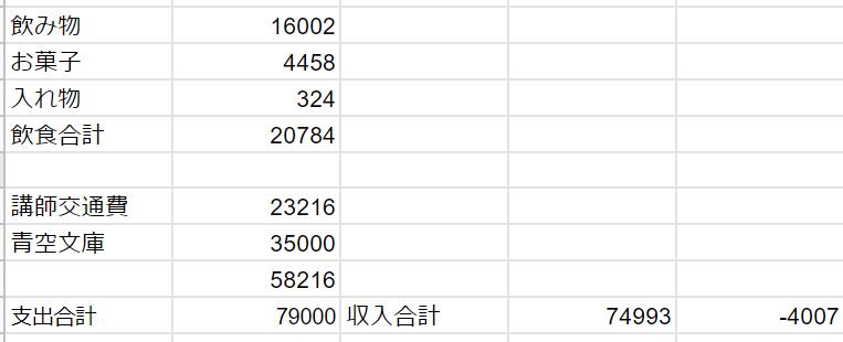 f:id:mizutamaa:20190307102655p:plain
