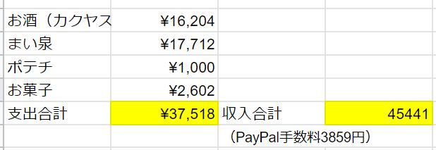 f:id:mizutamaa:20190307102659p:plain