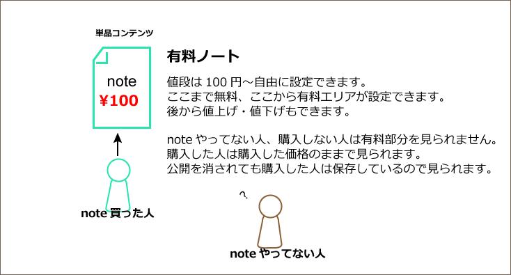 f:id:mizutanikengo:20161227184149p:plain