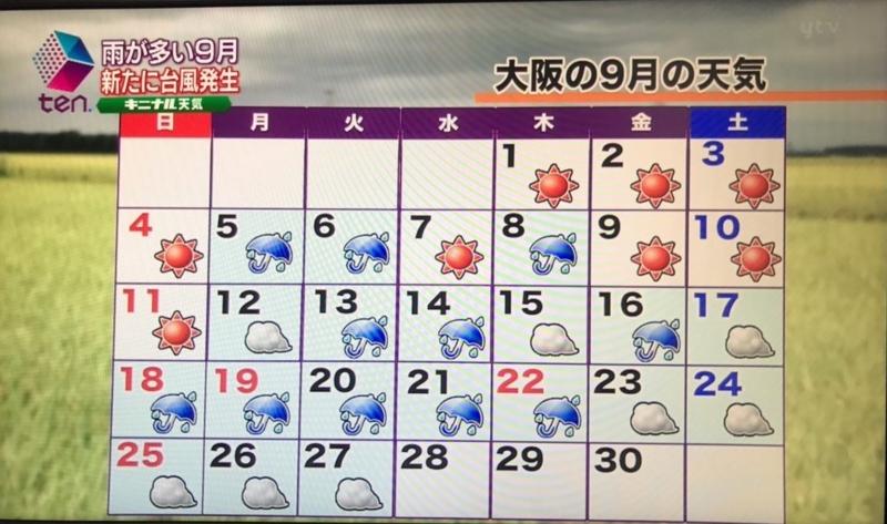 大阪9月の天気
