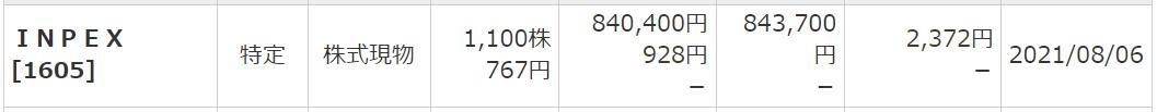f:id:mji_trader:20210808064518p:plain