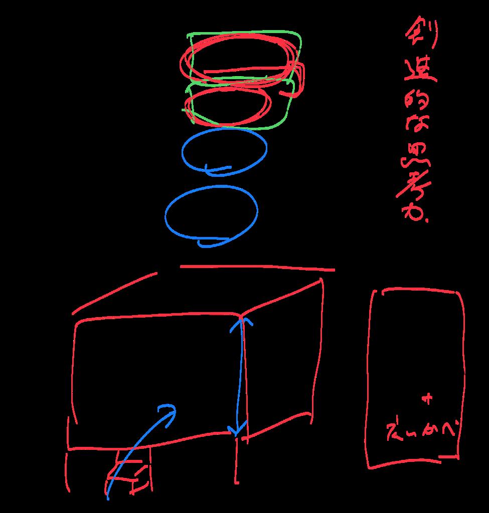 f:id:mjk0513:20180611141100p:plain