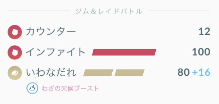 【ポケモンGo】「解放」とは?メリットはなに?