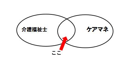 f:id:mk5713:20190605225023p:plain