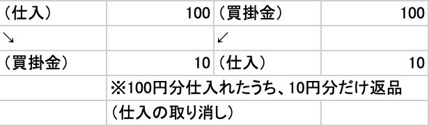 f:id:mk615ts13:20201202010608p:plain