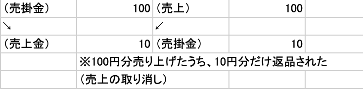 f:id:mk615ts13:20201202010901p:plain