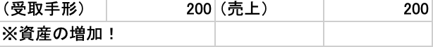 f:id:mk615ts13:20201222023731p:plain
