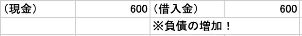 f:id:mk615ts13:20210106010740p:plain