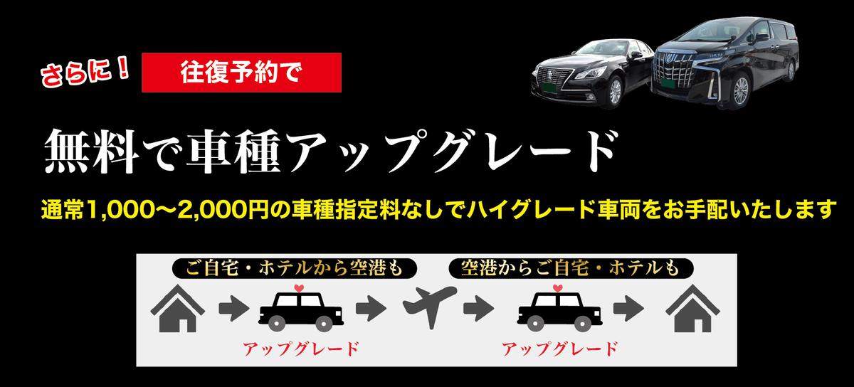 f:id:mk_taxi:20200622114028p:plain